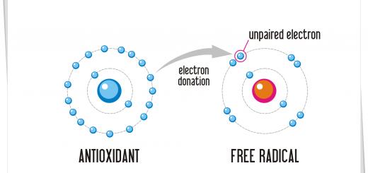 Vrije-radicalen-en-antioxidanten